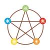 5種類の自然エネルギー