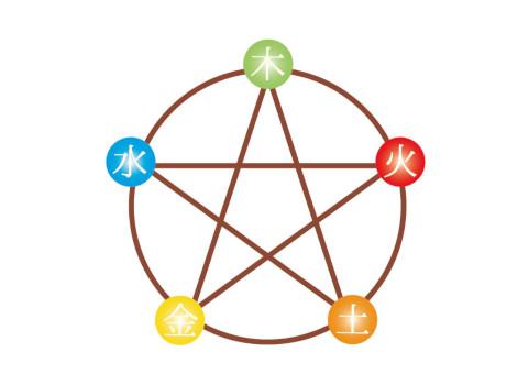 四柱推命の特徴